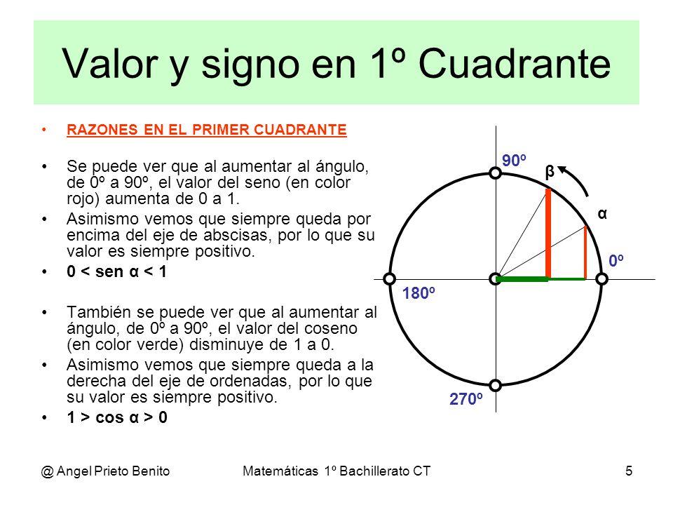 @ Angel Prieto BenitoMatemáticas 1º Bachillerato CT6 RAZONES EN EL SEGUNDO CUADRANTE Se puede ver que al aumentar al ángulo, de 90º a 180º, el valor del seno (en color rojo) disminuye de 1 a 0.
