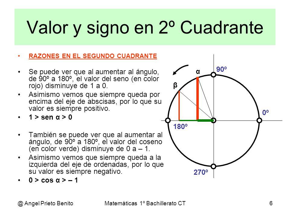 @ Angel Prieto BenitoMatemáticas 1º Bachillerato CT7 RAZONES EN EL TERCER CUADRANTE Se puede ver que al aumentar al ángulo, de 180º a 270º, el valor del seno (en color rojo) disminuye de 0 a – 1.