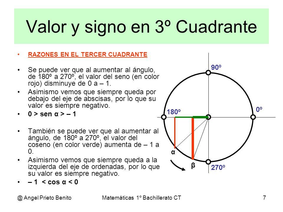 @ Angel Prieto BenitoMatemáticas 1º Bachillerato CT8 RAZONES EN EL CUARTO CUADRANTE Se puede ver que al aumentar al ángulo, de 270º a 360º, el valor del seno (en color rojo) aumenta de – 1 a 0.