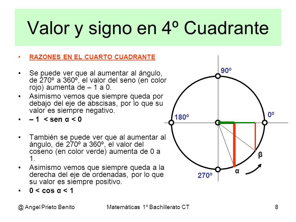 @ Angel Prieto BenitoMatemáticas 1º Bachillerato CT9 RAZONES EN VÉRTICES Como vemos los vértices son los límites geométricos del seno y coseno de un ángulo.