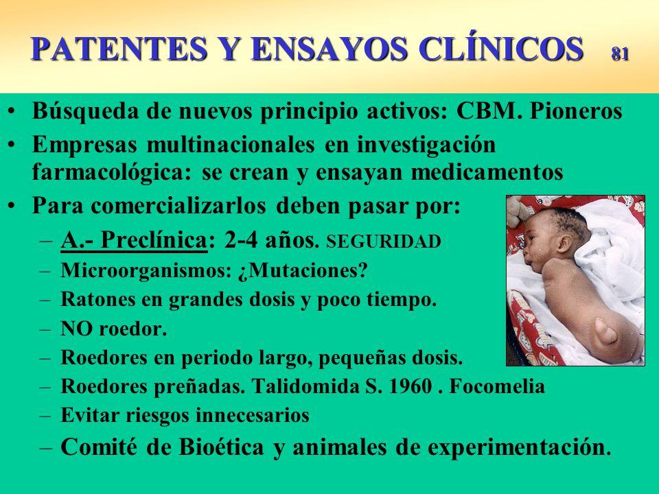 PATENTES Y ENSAYOS CLÍNICOS 81 Búsqueda de nuevos principio activos: CBM.