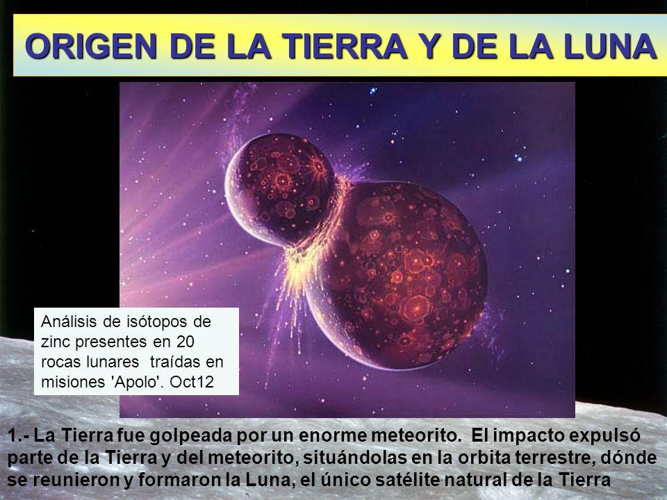 ORIGEN DE LA TIERRA Y DE LA LUNA 1.- La Tierra fue golpeada por un enorme meteorito. El impacto expulsó parte de la Tierra y del meteorito, situándola