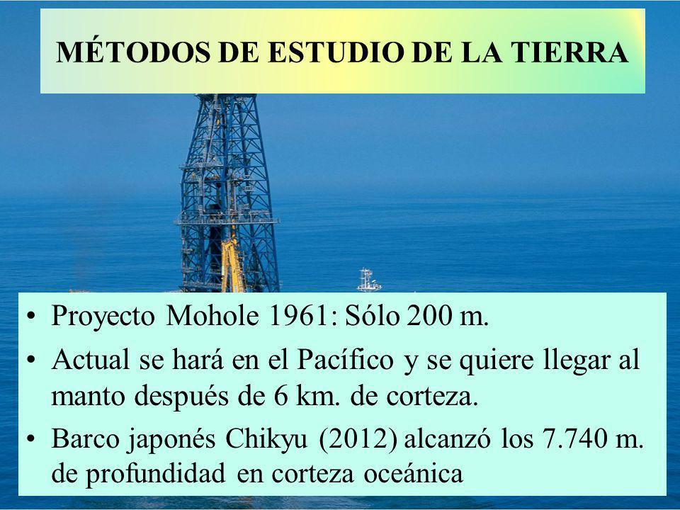 Proyecto Mohole 1961: Sólo 200 m.