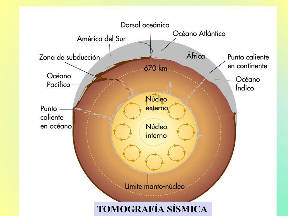 TOMOGRAFÍA SÍSMICA