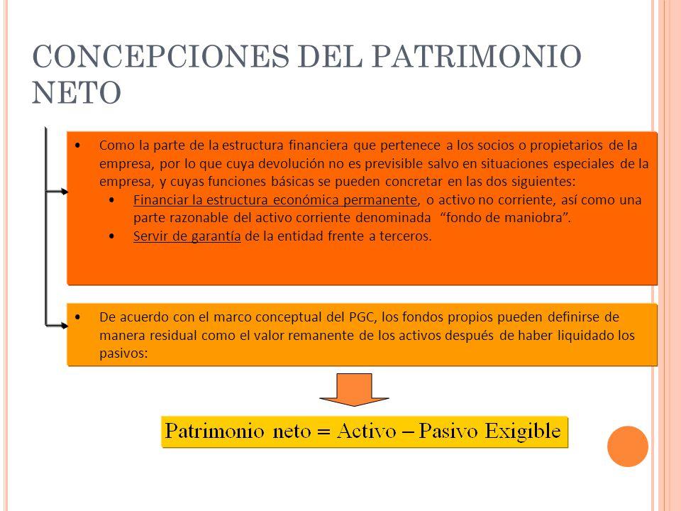 CONCEPCIONES DEL PATRIMONIO NETO Como la parte de la estructura financiera que pertenece a los socios o propietarios de la empresa, por lo que cuya de