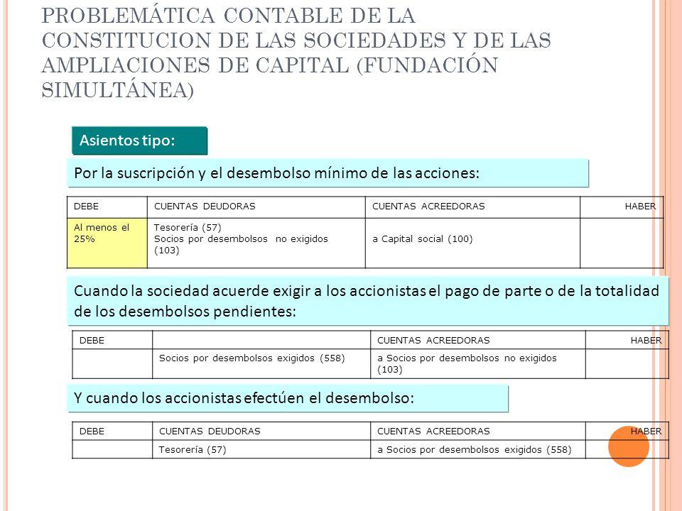 PROBLEMÁTICA CONTABLE DE LA CONSTITUCION DE LAS SOCIEDADES Y DE LAS AMPLIACIONES DE CAPITAL (FUNDACIÓN SIMULTÁNEA) Asientos tipo: Por la suscripción y