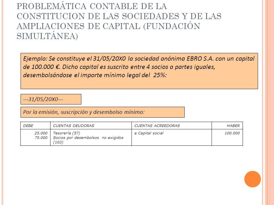 PROBLEMÁTICA CONTABLE DE LA CONSTITUCION DE LAS SOCIEDADES Y DE LAS AMPLIACIONES DE CAPITAL (FUNDACIÓN SIMULTÁNEA) Ejemplo: Se constituye el 31/05/20X