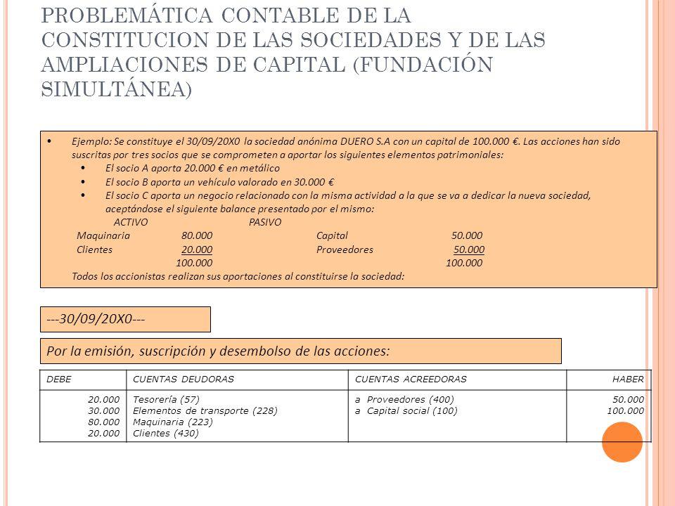 PROBLEMÁTICA CONTABLE DE LA CONSTITUCION DE LAS SOCIEDADES Y DE LAS AMPLIACIONES DE CAPITAL (FUNDACIÓN SIMULTÁNEA) Ejemplo: Se constituye el 30/09/20X