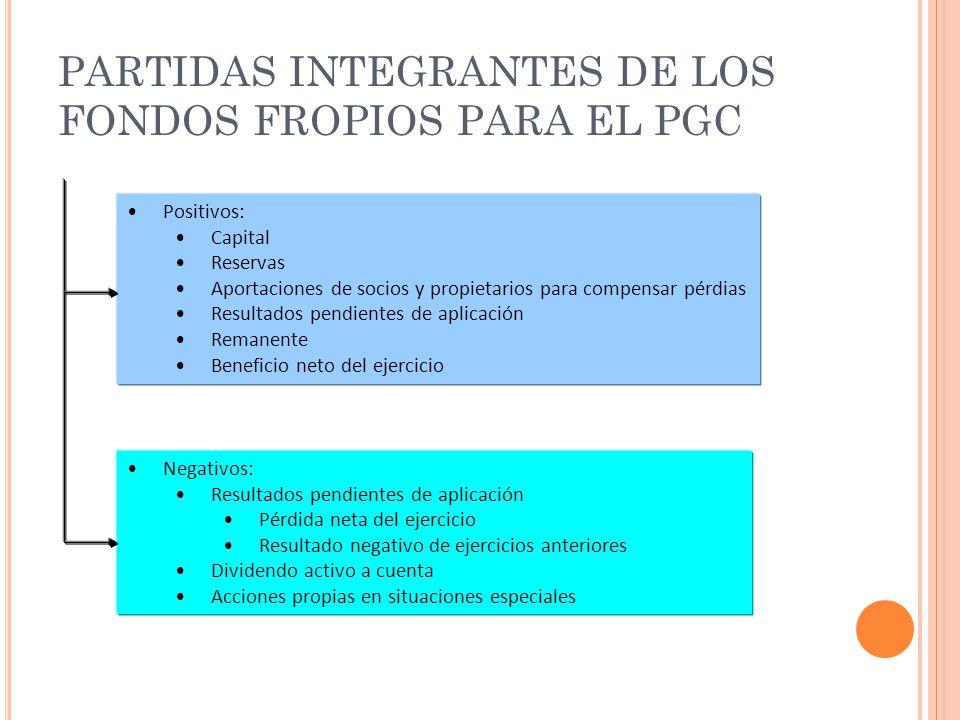 PARTIDAS INTEGRANTES DE LOS FONDOS FROPIOS PARA EL PGC Positivos: Capital Reservas Aportaciones de socios y propietarios para compensar pérdias Result
