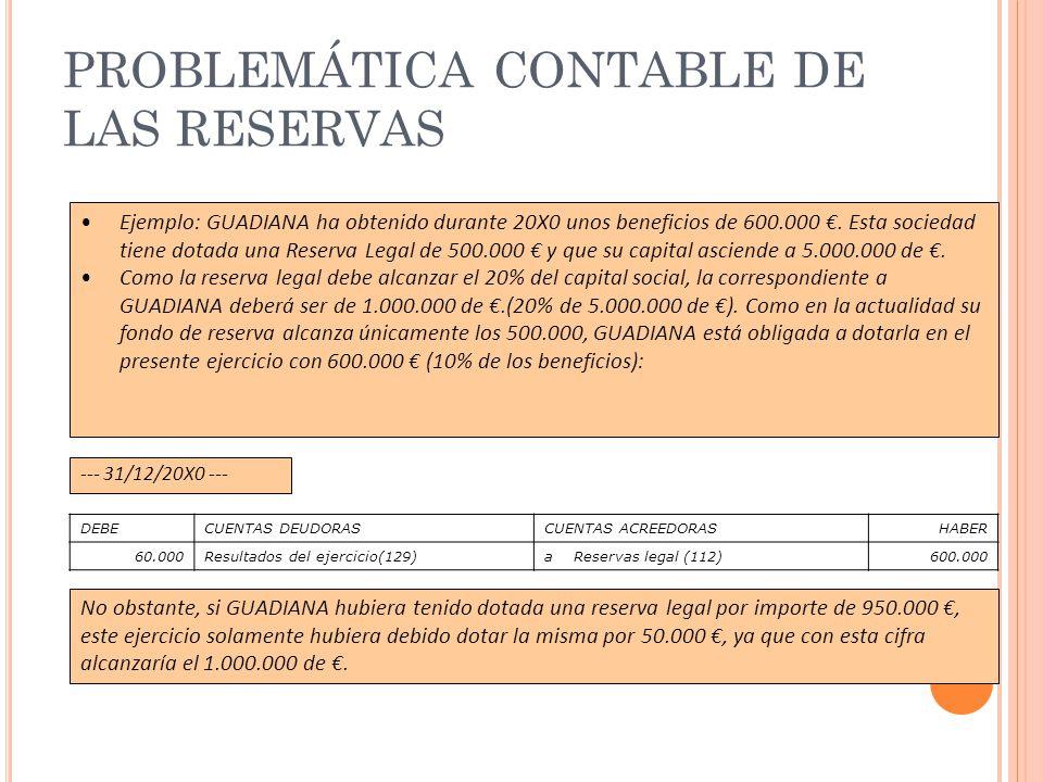 PROBLEMÁTICA CONTABLE DE LAS RESERVAS Ejemplo: GUADIANA ha obtenido durante 20X0 unos beneficios de 600.000. Esta sociedad tiene dotada una Reserva Le