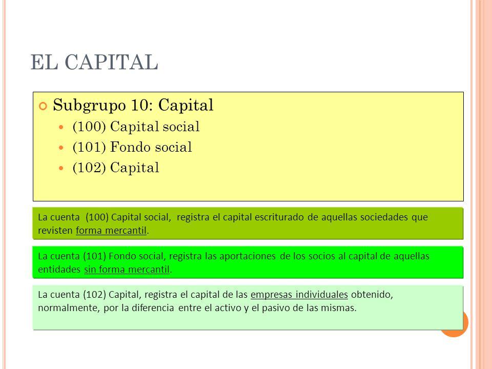 EL CAPITAL Subgrupo 10: Capital (100) Capital social (101) Fondo social (102) Capital La cuenta (100) Capital social, registra el capital escriturado