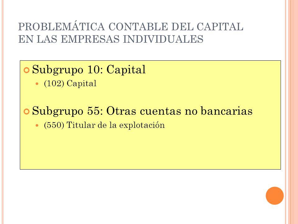 PROBLEMÁTICA CONTABLE DEL CAPITAL EN LAS EMPRESAS INDIVIDUALES Subgrupo 10: Capital (102) Capital Subgrupo 55: Otras cuentas no bancarias (550) Titula