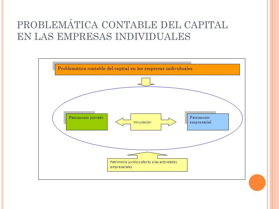 PROBLEMÁTICA CONTABLE DEL CAPITAL EN LAS EMPRESAS INDIVIDUALES Problemática contable del capital en las empresas individuales Patrimonio empresarial P