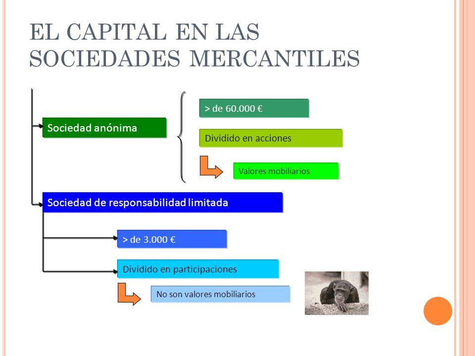 EL CAPITAL EN LAS SOCIEDADES MERCANTILES Sociedad anónima > de 60.000 Dividido en acciones Valores mobiliarios Sociedad de responsabilidad limitada >