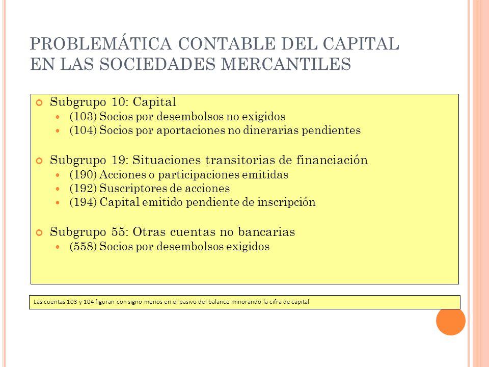 PROBLEMÁTICA CONTABLE DEL CAPITAL EN LAS SOCIEDADES MERCANTILES Subgrupo 10: Capital (103) Socios por desembolsos no exigidos (104) Socios por aportac