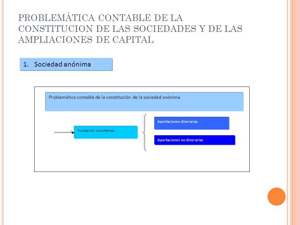 PROBLEMÁTICA CONTABLE DE LA CONSTITUCION DE LAS SOCIEDADES Y DE LAS AMPLIACIONES DE CAPITAL 1.Sociedad anónima Problemática contable de la constitució
