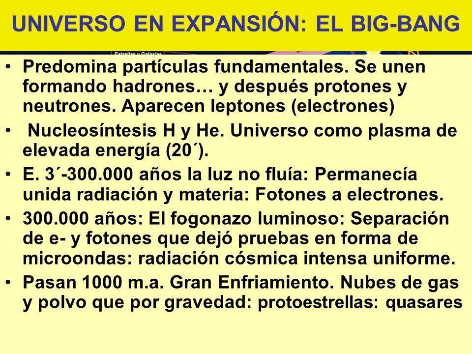 Predomina partículas fundamentales. Se unen formando hadrones… y después protones y neutrones. Aparecen leptones (electrones) Nucleosíntesis H y He. U