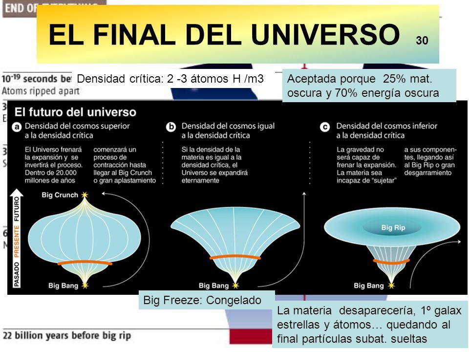 COMPOSICIÓN DEL UNIVERSO 30 25% Materia oscura: No se conoce composición al no emitir radiación, pero se sabe de su existencia por la gravedad y por que las galaxias se alejan-acercan mas rápidamente 70% Energía oscura: Naturaleza y origen desconocido, pero se sabe que puede ser la responsable de acelerar el ritmo de expansión.