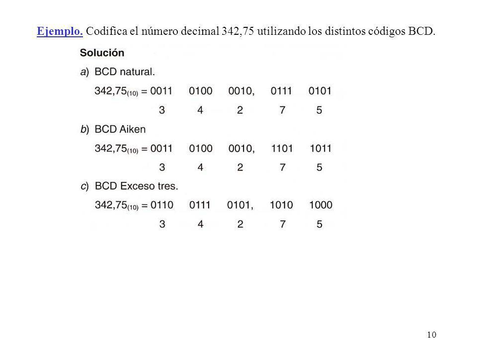 10 Ejemplo. Codifica el número decimal 342,75 utilizando los distintos códigos BCD.