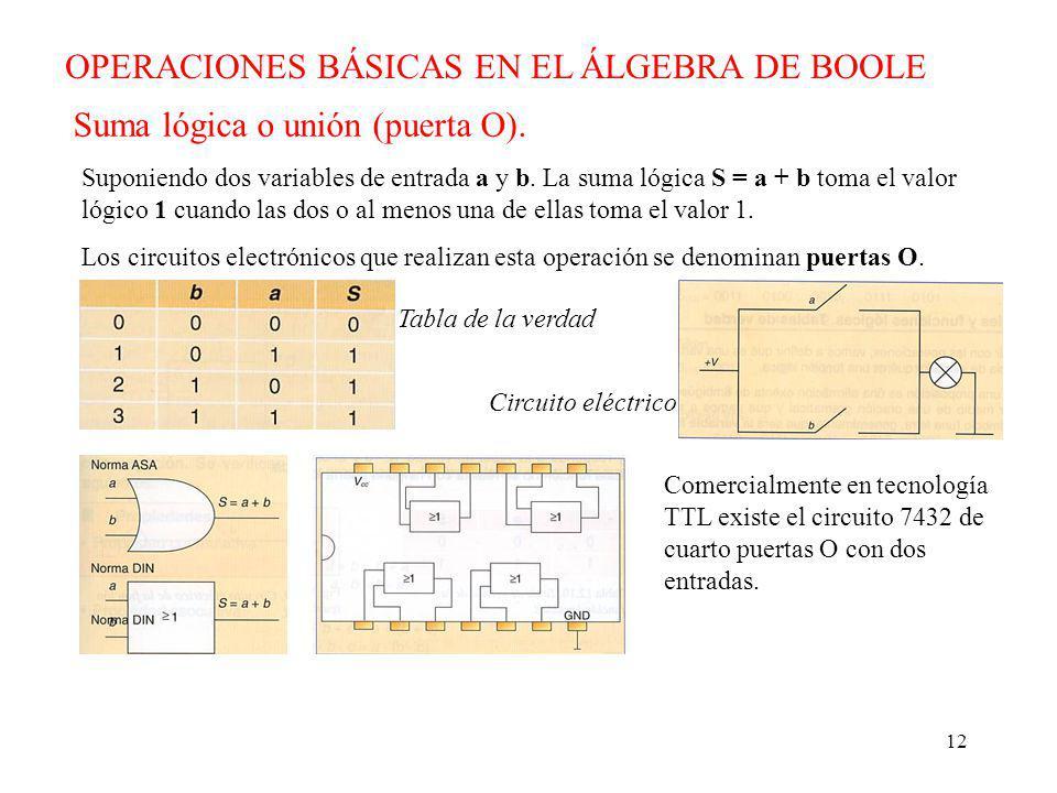12 OPERACIONES BÁSICAS EN EL ÁLGEBRA DE BOOLE Suma lógica o unión (puerta O).