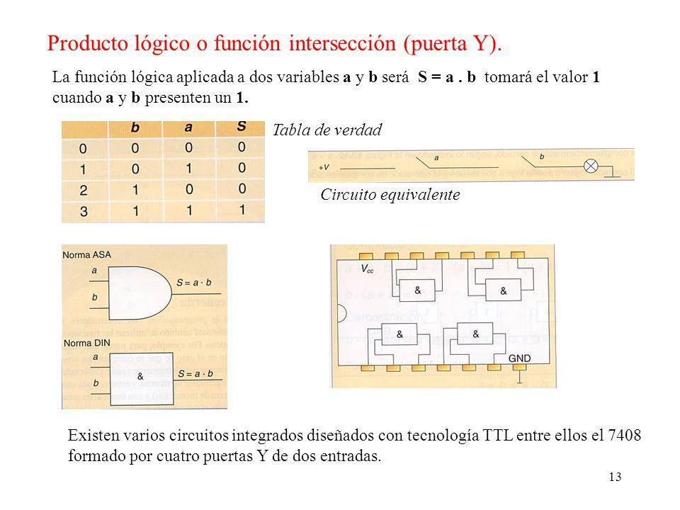 13 Producto lógico o función intersección (puerta Y).