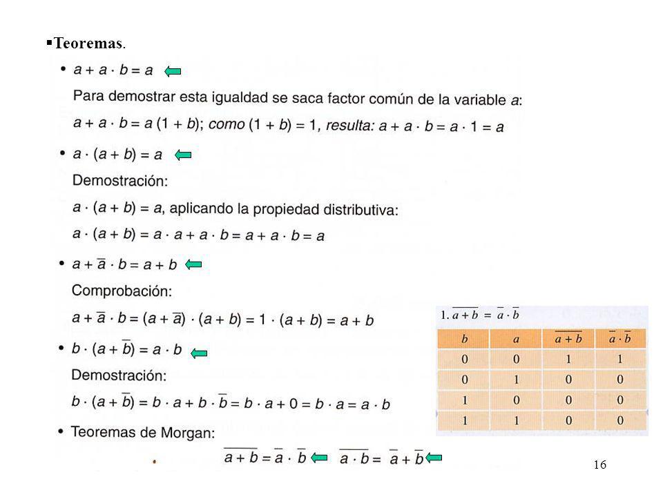 16 Teoremas.