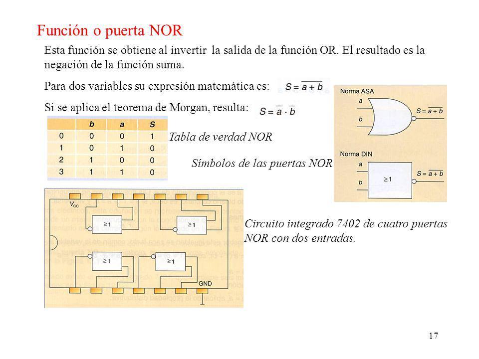 17 Función o puerta NOR Esta función se obtiene al invertir la salida de la función OR.