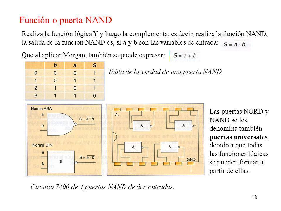 18 Función o puerta NAND Realiza la función lógica Y y luego la complementa, es decir, realiza la función NAND, la salida de la función NAND es, si a y b son las variables de entrada: Que al aplicar Morgan, también se puede expresar: Tabla de la verdad de una puerta NAND Las puertas NORD y NAND se les denomina también puertas universales debido a que todas las funciones lógicas se pueden formar a partir de ellas.