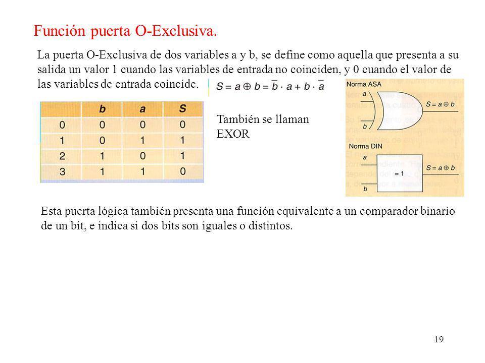 19 Función puerta O-Exclusiva.