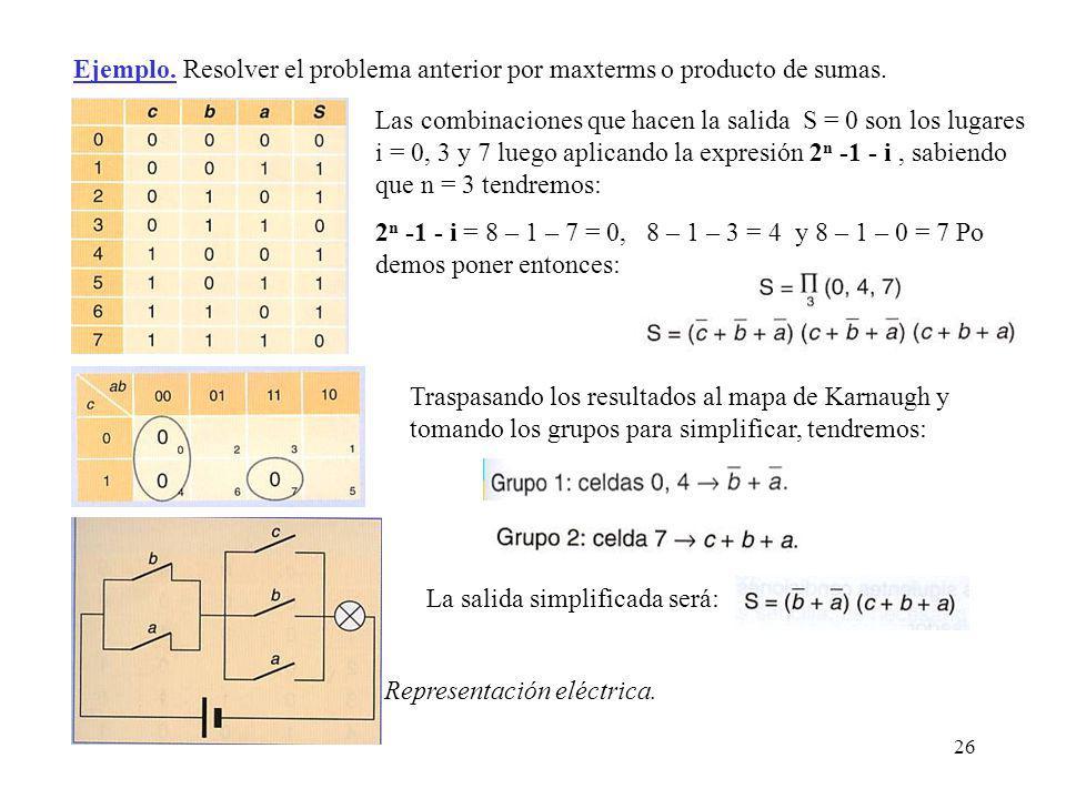 26 Ejemplo.Resolver el problema anterior por maxterms o producto de sumas.
