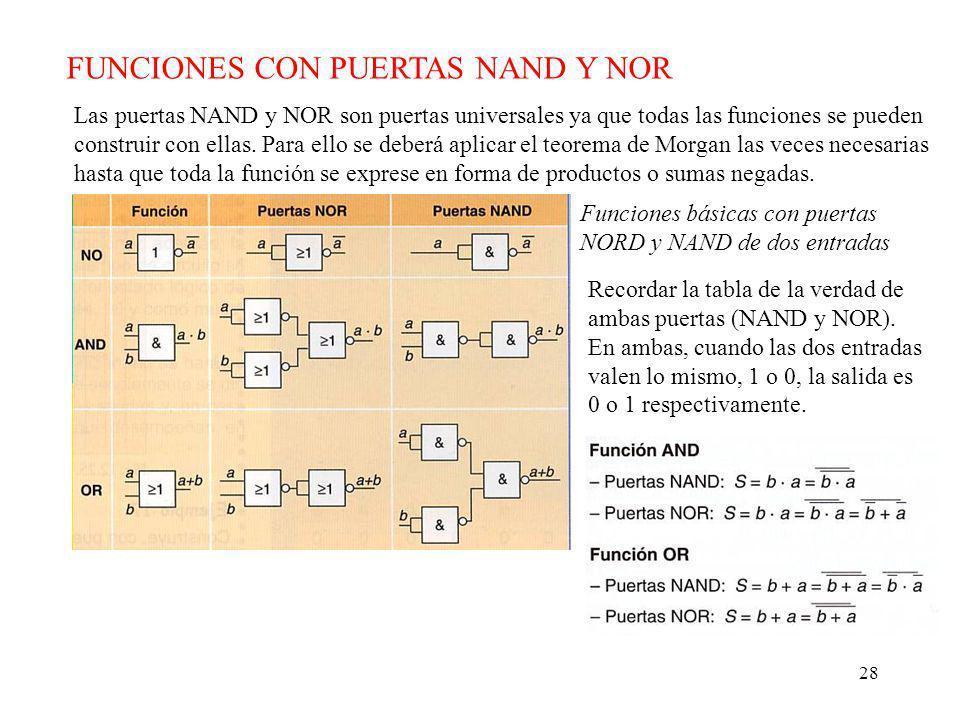 28 FUNCIONES CON PUERTAS NAND Y NOR Las puertas NAND y NOR son puertas universales ya que todas las funciones se pueden construir con ellas.