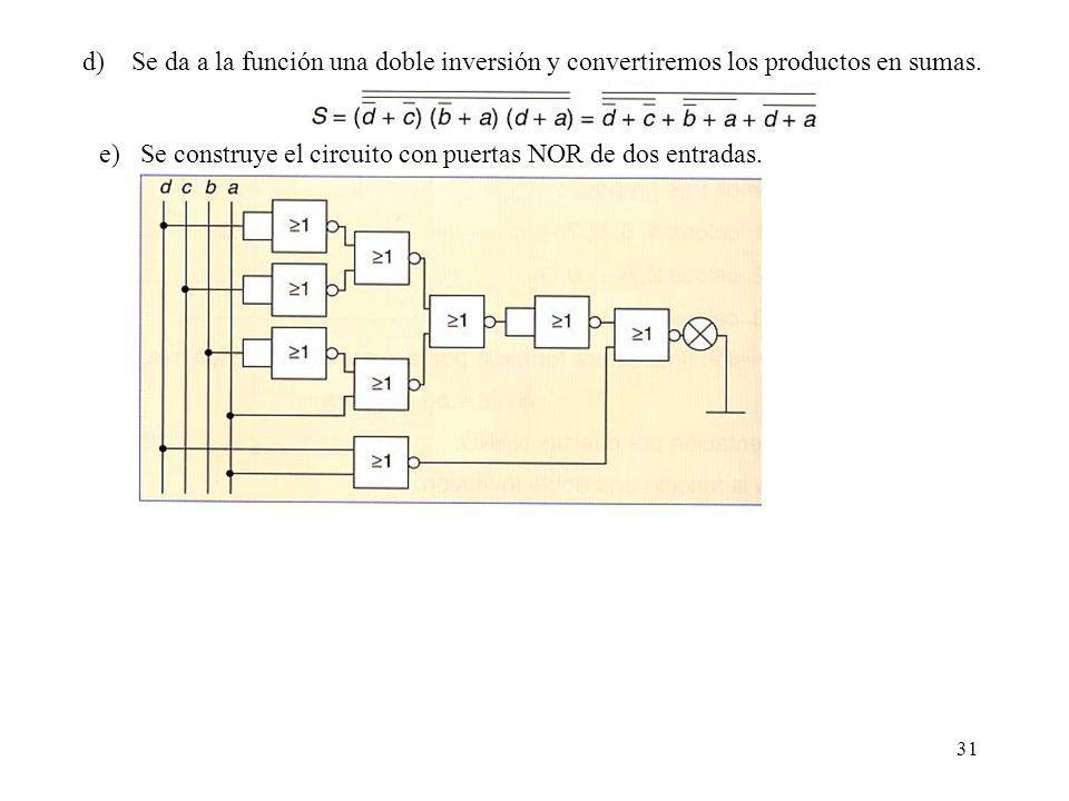 31 d) Se da a la función una doble inversión y convertiremos los productos en sumas.