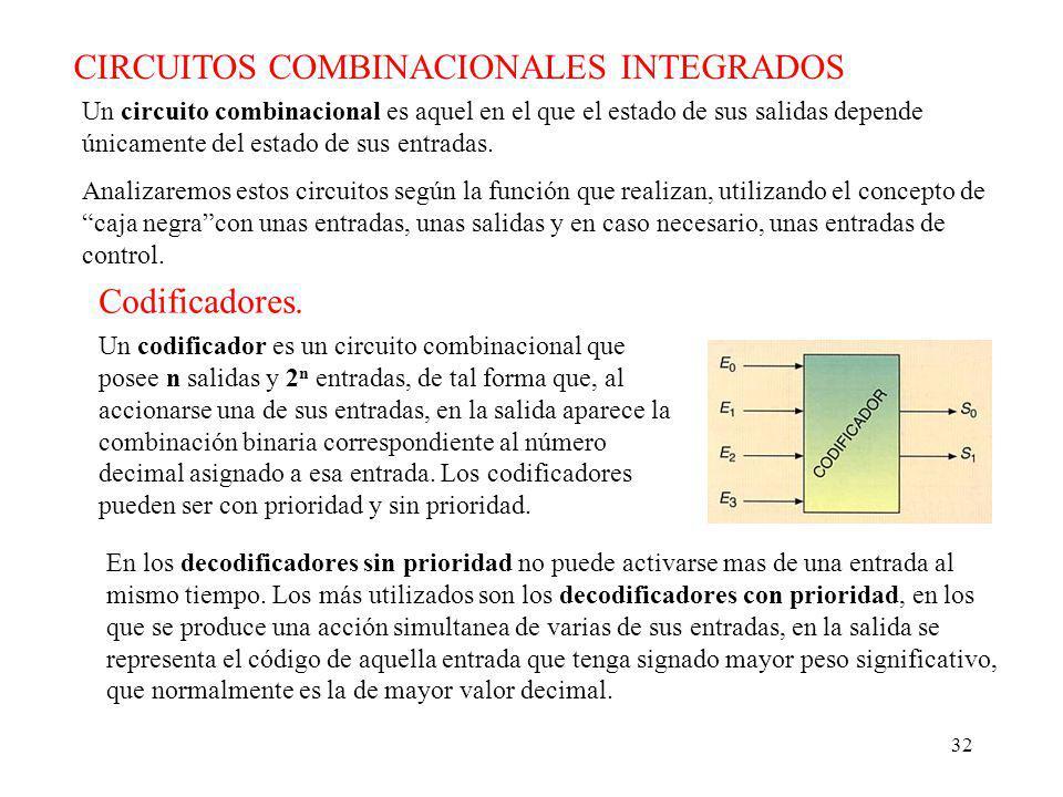 32 CIRCUITOS COMBINACIONALES INTEGRADOS Un circuito combinacional es aquel en el que el estado de sus salidas depende únicamente del estado de sus entradas.