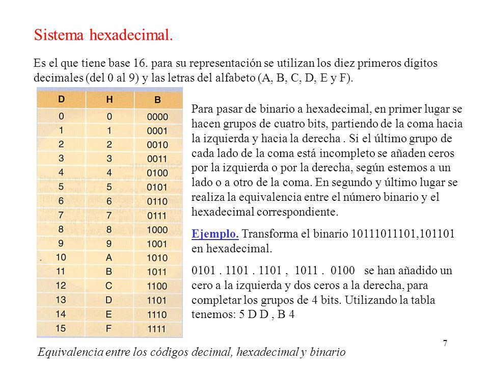 7 Sistema hexadecimal.Es el que tiene base 16.