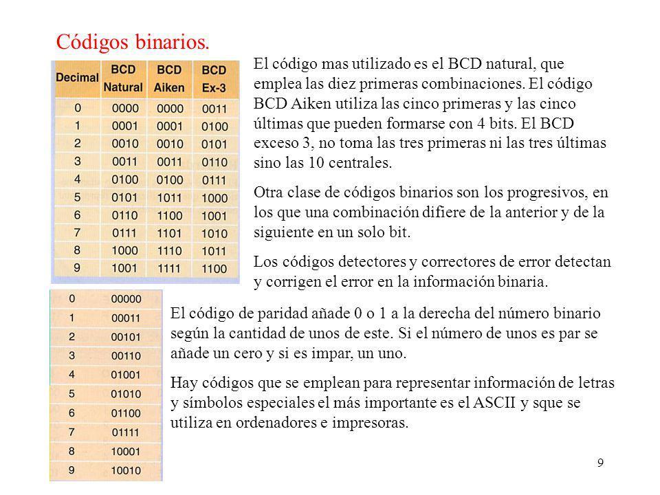 9 Códigos binarios.