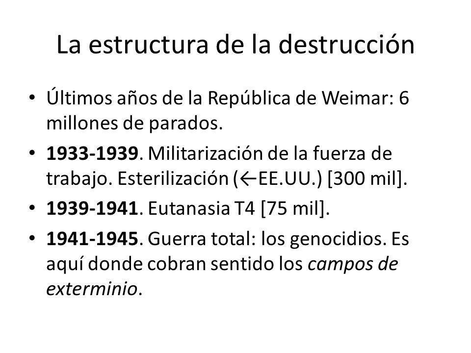La estructura de la destrucción Últimos años de la República de Weimar: 6 millones de parados.