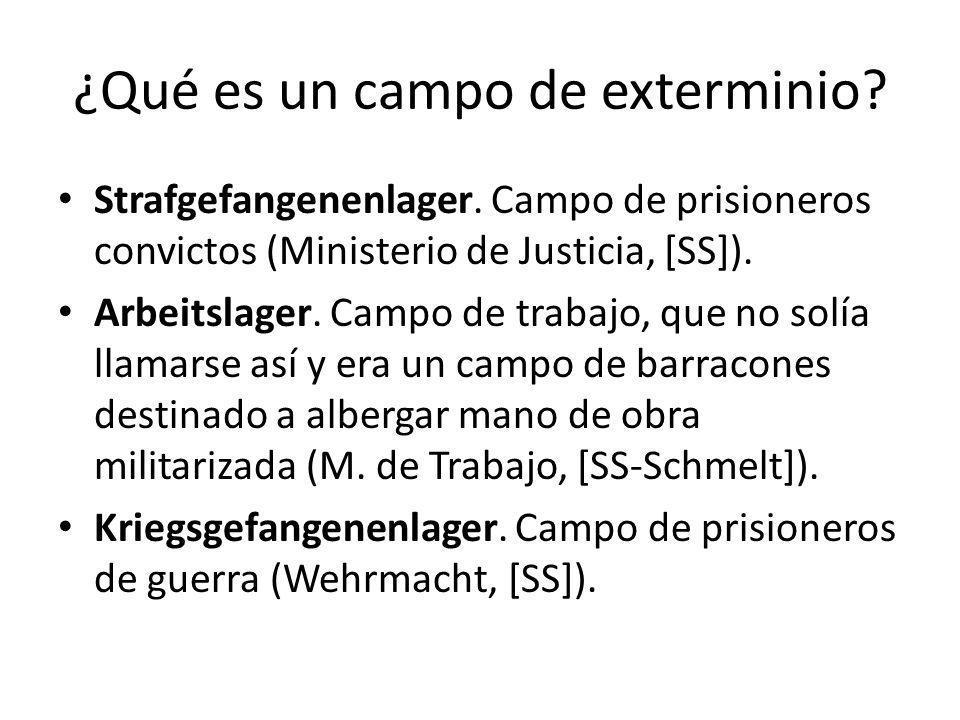 Campos del Ministerio del Interior y de las SS Konzentrationslager Sólo son propiamente campos de concentración los que dependen de la IKL (Inspektion der Konzentrationslager).