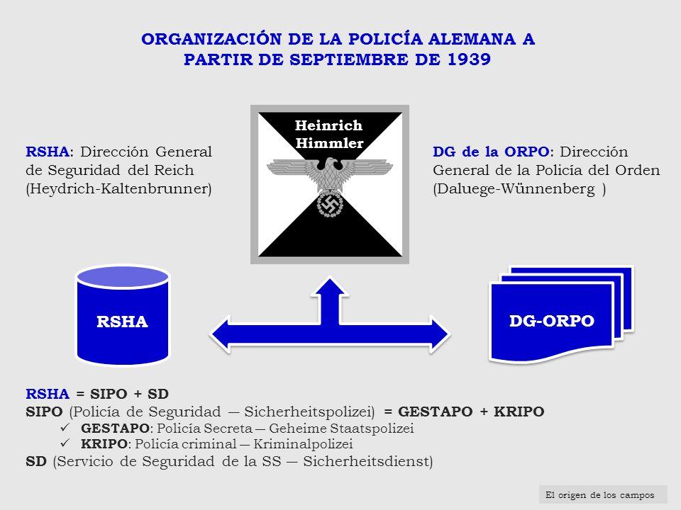 ORGANIZACIÓN DE LA POLICÍA ALEMANA A PARTIR DE SEPTIEMBRE DE 1939 RSHA = SIPO + SD SIPO (Policía de Seguridad Sicherheitspolizei) = GESTAPO + KRIPO GE