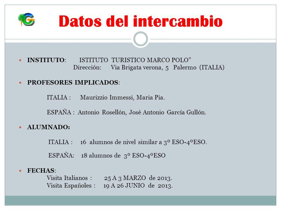 Datos del intercambio INSTITUTO: ISTITUTO TURISTICO MARCO POLO Dirección: Via Brigata verona, 5 Palermo (ITALIA) PROFESORES IMPLICADOS: ITALIA : Maurizzio Immessi, Maria Pia.