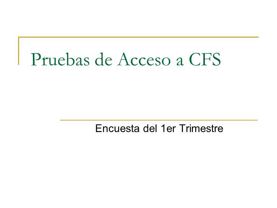 Pruebas de Acceso a CFS Encuesta del 1er Trimestre