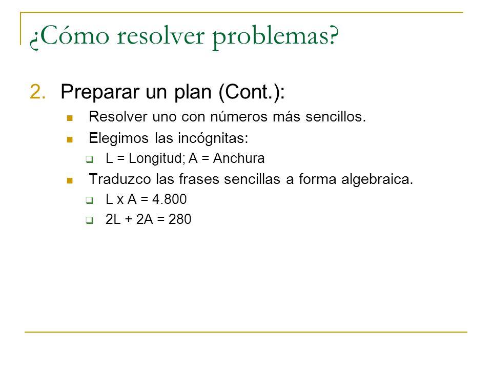 ¿Cómo resolver problemas? 2.Preparar un plan: ¿Es similar a otro que ya he hecho? Escribir lo que sé sobre el tema Área = Largo x Ancho Perímetro = 2