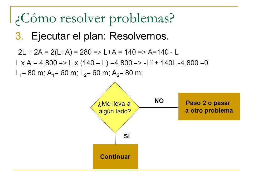 ¿Cómo resolver problemas? 2.Preparar un plan (Cont.): Resolver uno con números más sencillos. Elegimos las incógnitas: L = Longitud; A = Anchura Tradu
