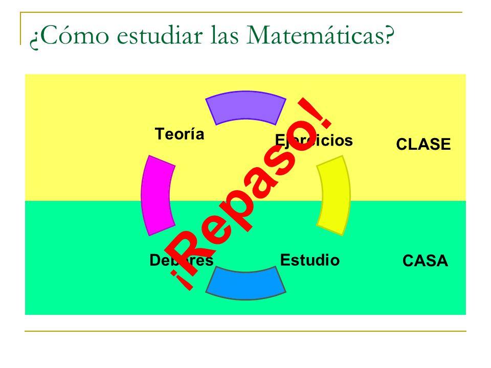 Los conceptos deben estar bien fijados => Estudio. ¿Cómo estudiar las Matemáticas? Potencias misma base Monomios Potencias mismo exp. Potencia de una