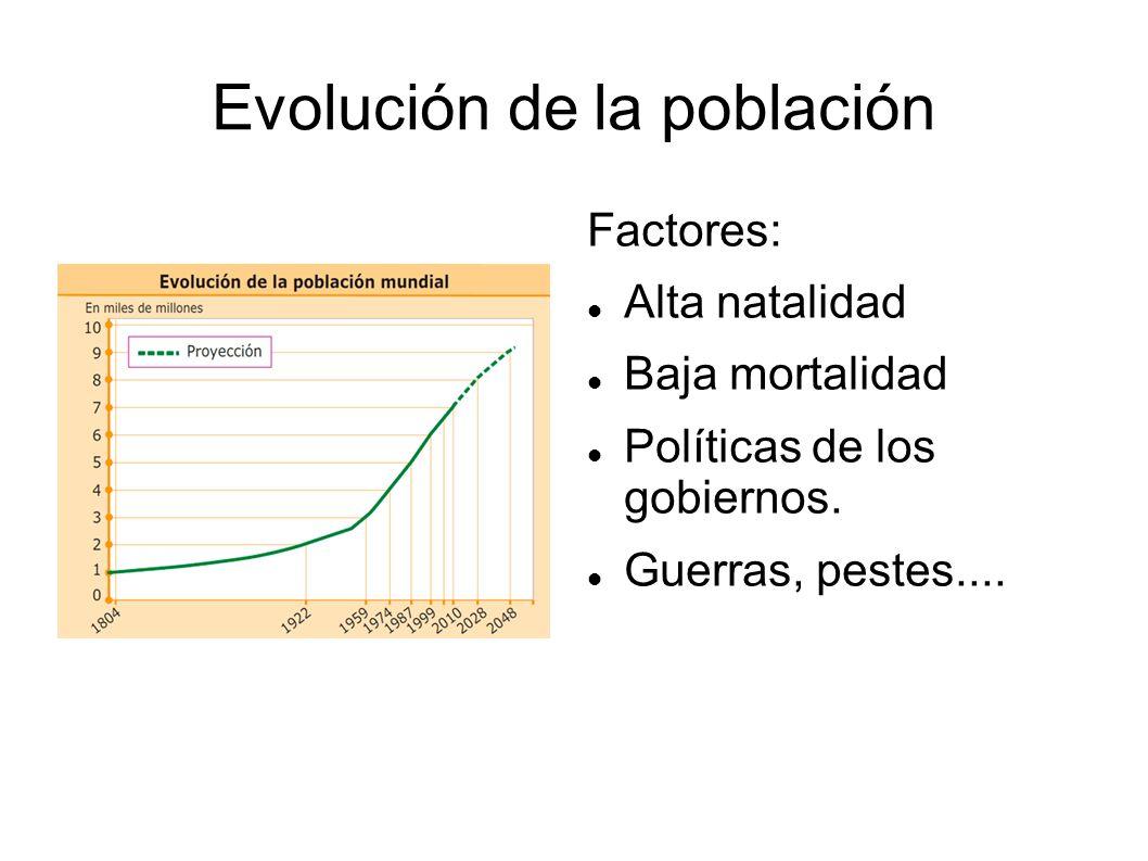 Evolución de la población Factores: Alta natalidad Baja mortalidad Políticas de los gobiernos. Guerras, pestes....