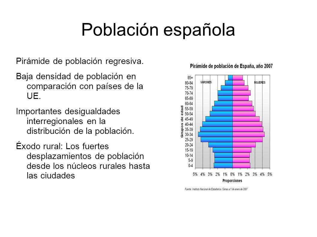 Población española Pirámide de población regresiva. Baja densidad de población en comparación con países de la UE. Importantes desigualdades interregi