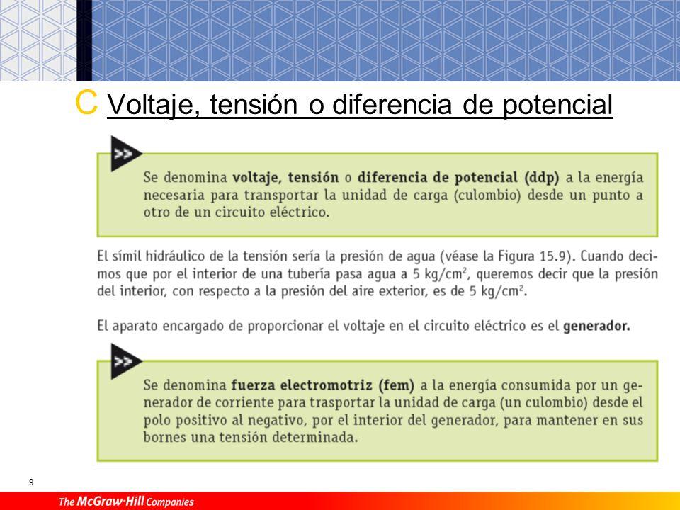 9 C Voltaje, tensión o diferencia de potencial