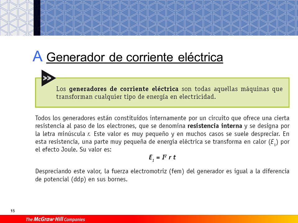 15 A Generador de corriente eléctrica