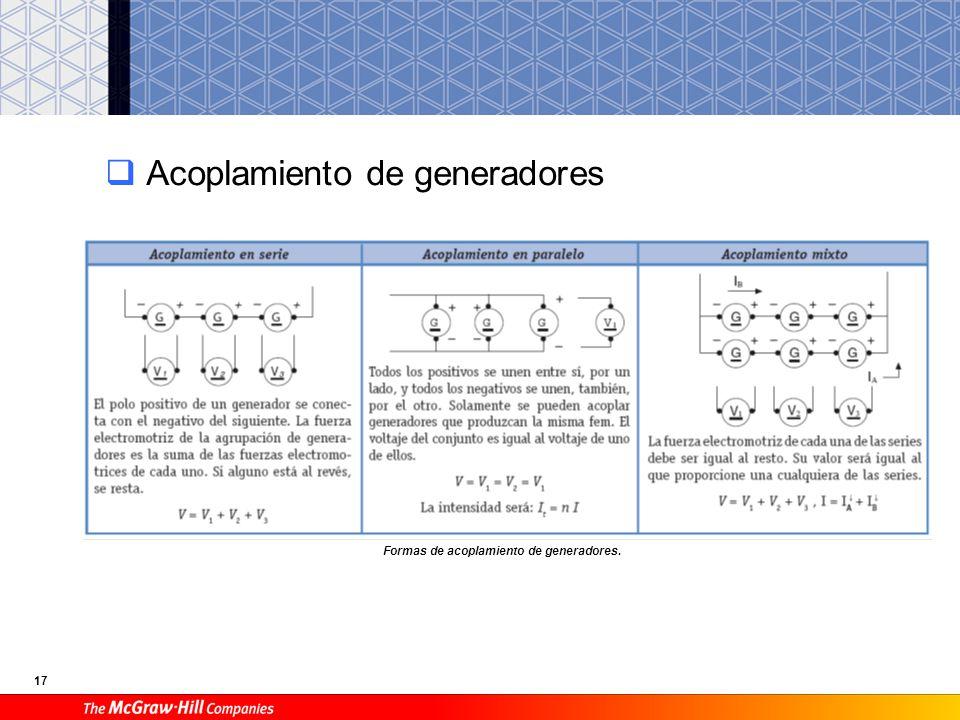 17 Acoplamiento de generadores Formas de acoplamiento de generadores.