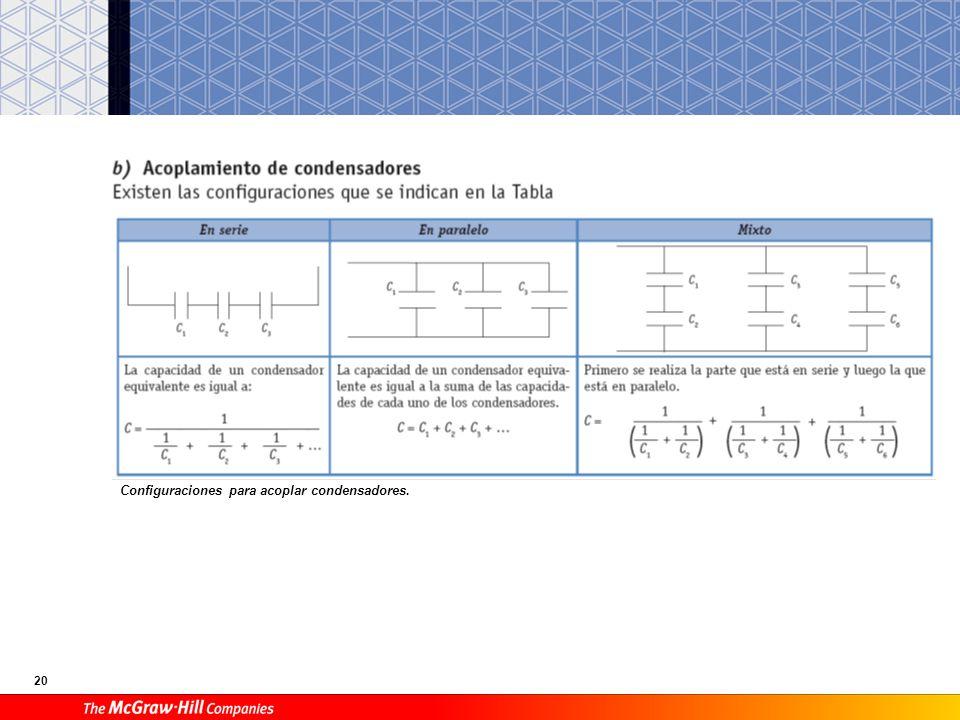 20 Configuraciones para acoplar condensadores.