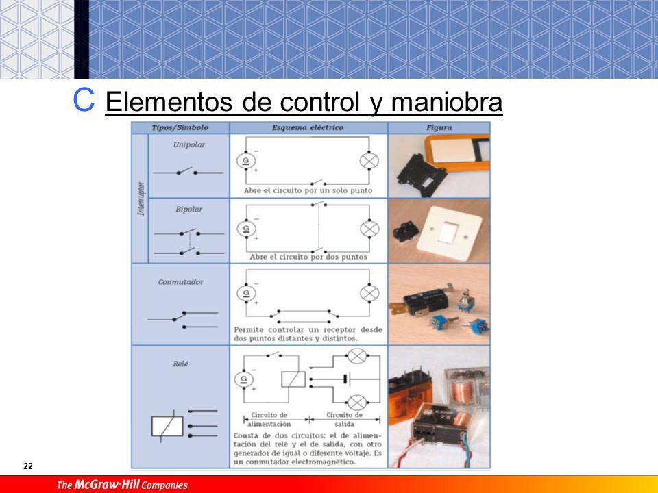 22 C Elementos de control y maniobra